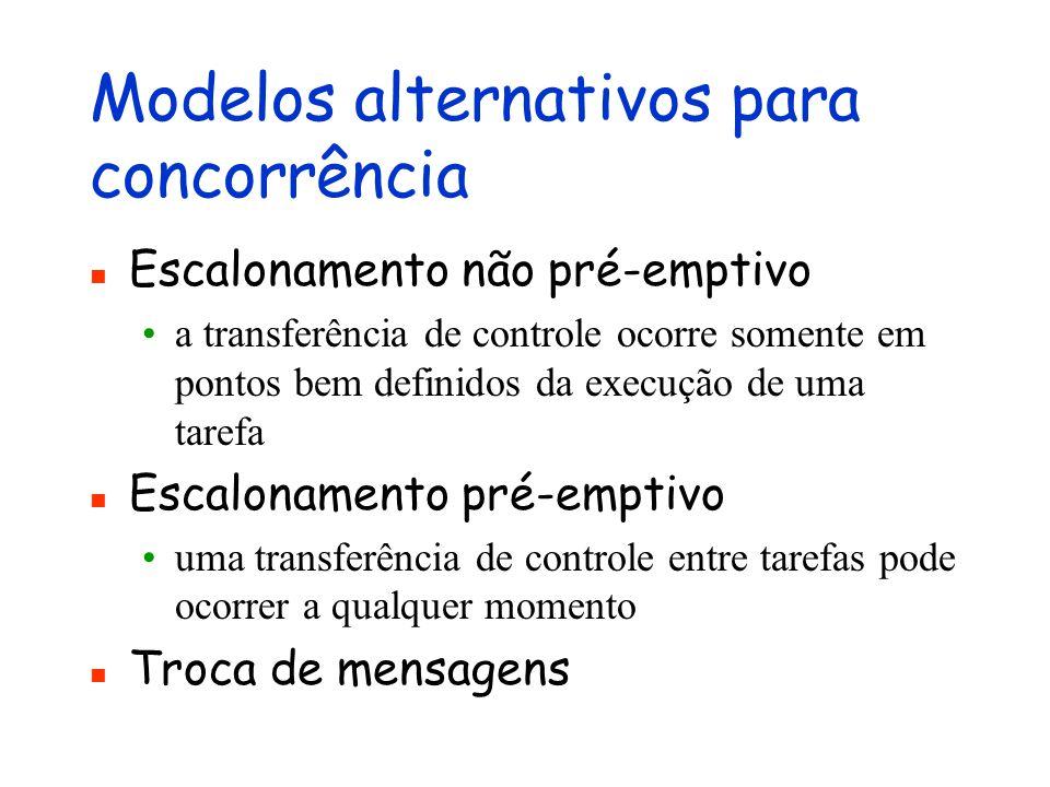 Modelos alternativos para concorrência Escalonamento não pré-emptivo a transferência de controle ocorre somente em pontos bem definidos da execução de uma tarefa Escalonamento pré-emptivo uma transferência de controle entre tarefas pode ocorrer a qualquer momento Troca de mensagens