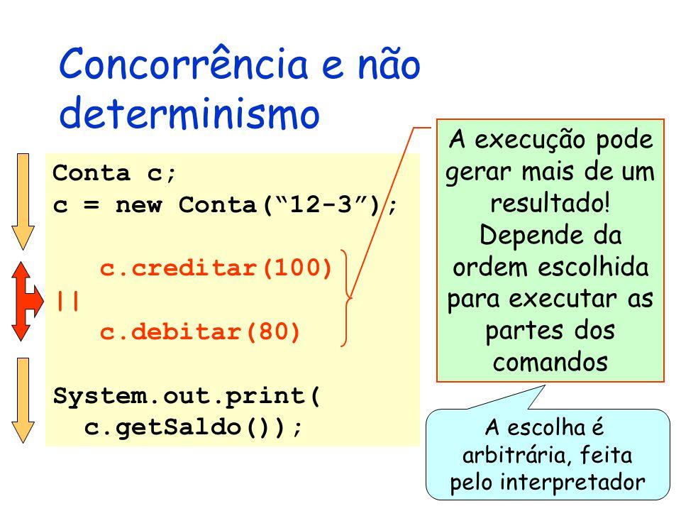 Concorrência e não determinismo Conta c; c = new Conta( 12-3 ); c.creditar(100) || c.debitar(80) System.out.print( c.getSaldo()); A execução pode gerar mais de um resultado.