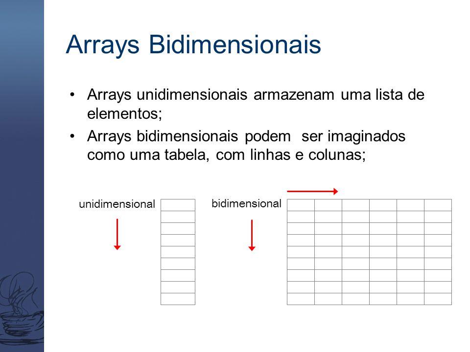 Arrays Bidimensionais Arrays unidimensionais armazenam uma lista de elementos; Arrays bidimensionais podem ser imaginados como uma tabela, com linhas e colunas; unidimensional bidimensional