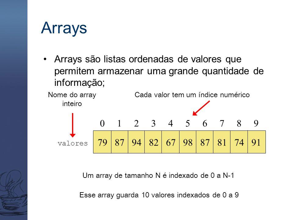 Arrays Arrays são listas ordenadas de valores que permitem armazenar uma grande quantidade de informação; 0 1 2 3 4 5 6 7 8 9 79 87 94 82 67 98 87 81 74 91 Um array de tamanho N é indexado de 0 a N-1 valores Nome do array inteiro Cada valor tem um índice numérico Esse array guarda 10 valores indexados de 0 a 9