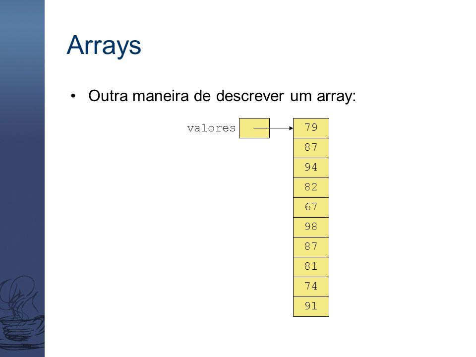 Arrays Outra maneira de descrever um array: valores 79 87 94 82 67 98 87 81 74 91