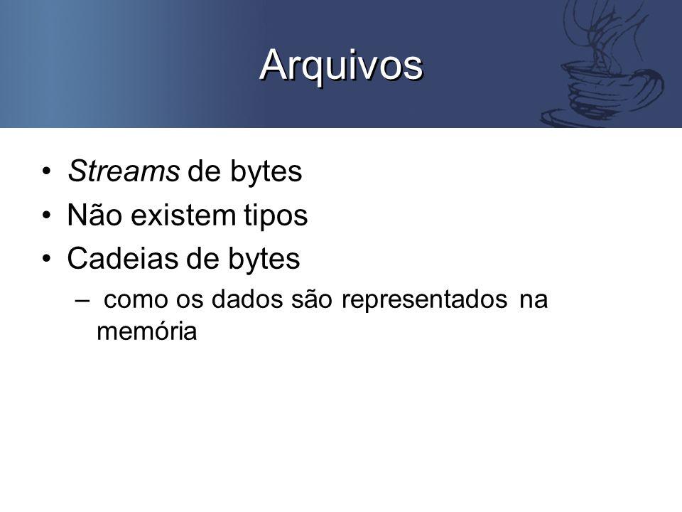 Arquivos Streams de bytes Não existem tipos Cadeias de bytes – como os dados são representados na memória