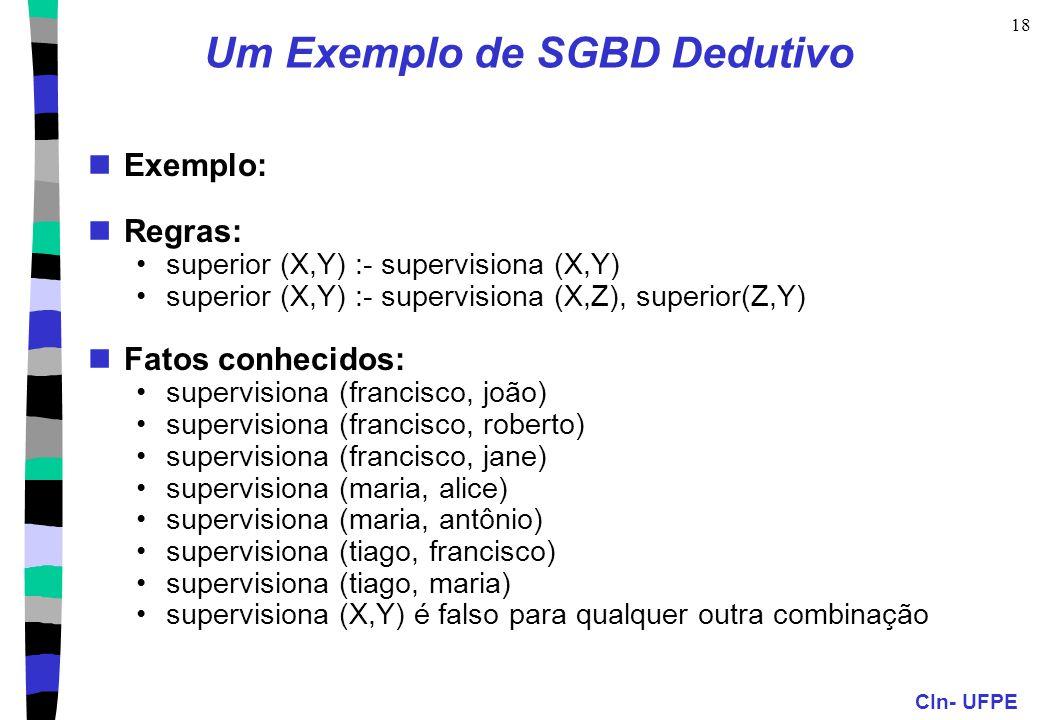 CIn- UFPE 18 Um Exemplo de SGBD Dedutivo Exemplo: Regras: superior (X,Y) :- supervisiona (X,Y) superior (X,Y) :- supervisiona (X,Z), superior(Z,Y) Fat