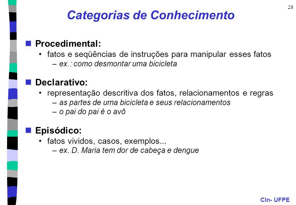 CIn- UFPE 28 Categorias de Conhecimento Procedimental: fatos e seqüências de instruções para manipular esses fatos –ex.: como desmontar uma bicicleta