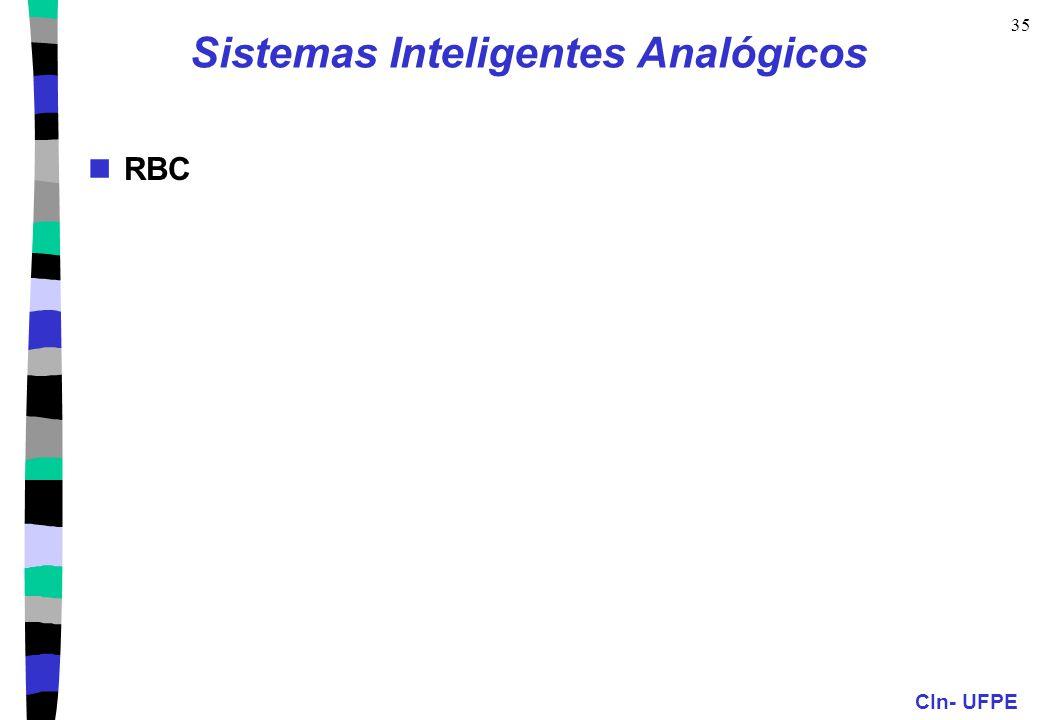 CIn- UFPE 35 Sistemas Inteligentes Analógicos RBC