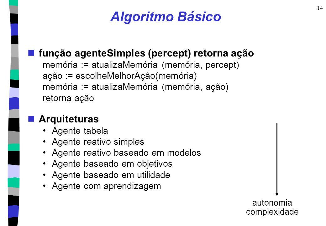 14 Algoritmo Básico função agenteSimples (percept) retorna ação memória := atualizaMemória (memória, percept) ação := escolheMelhorAção(memória) memór