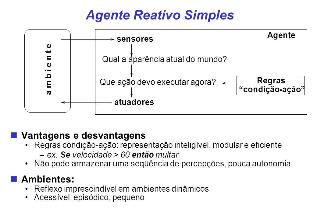 """Agente sensores atuadores Qual a aparência atual do mundo? Que ação devo executar agora? Regras """"condição-ação"""" a m b i e n t e Agente Reativo Simples"""