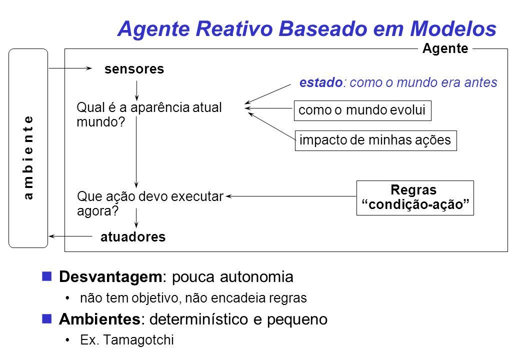 """Agente Reativo Baseado em Modelos sensores Agente Qual é a aparência atual mundo? Regras """"condição-ação"""" estado: como o mundo era antes como o mundo e"""