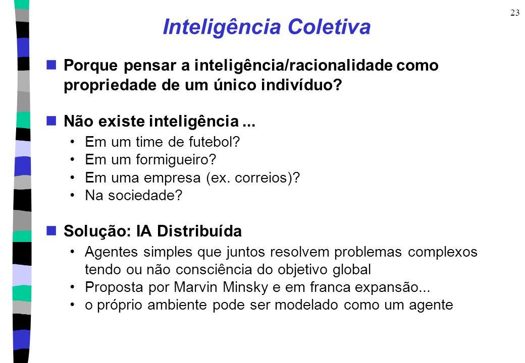 23 Inteligência Coletiva Porque pensar a inteligência/racionalidade como propriedade de um único indivíduo? Não existe inteligência... Em um time de f