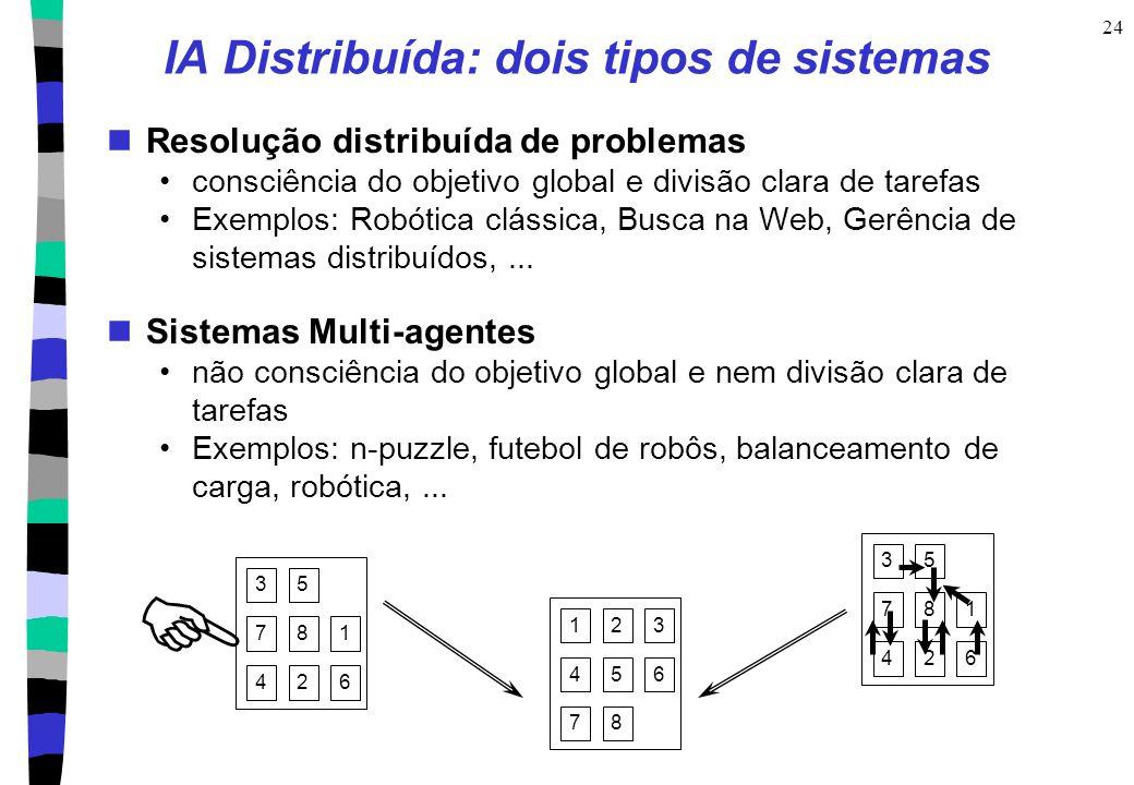 24 1 53 4 8 6 7 2 1 5 3 4 8 6 7 2  1 53 4 8 6 7 2 IA Distribuída: dois tipos de sistemas Resolução distribuída de problemas consciência do objetivo g