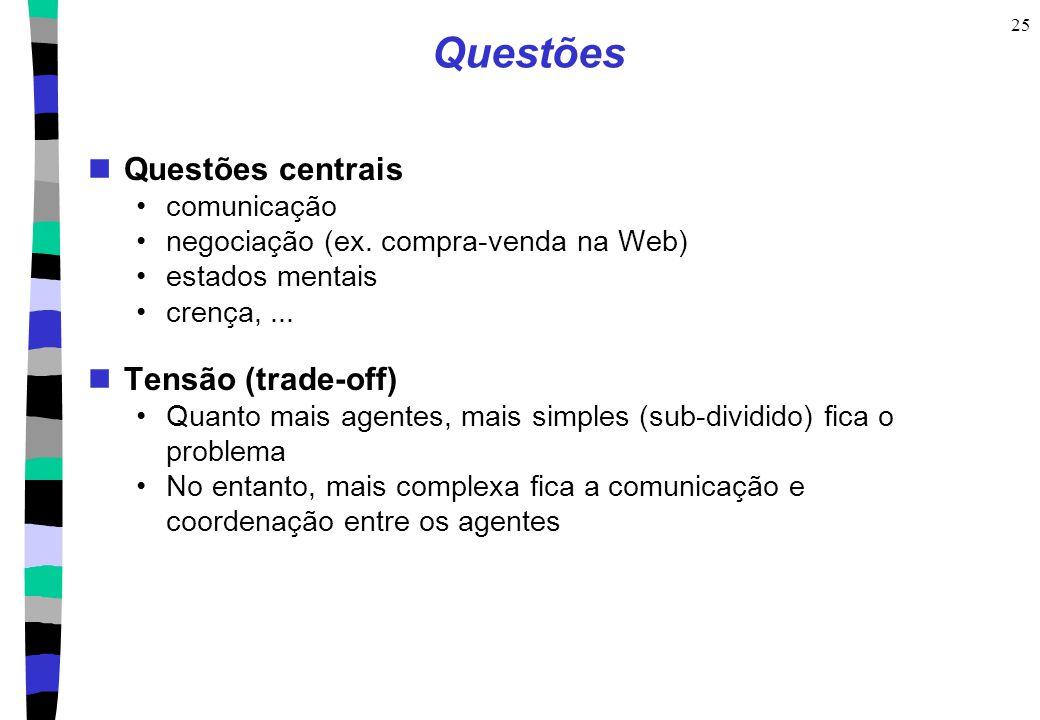 25 Questões Questões centrais comunicação negociação (ex. compra-venda na Web) estados mentais crença,... Tensão (trade-off) Quanto mais agentes, mais