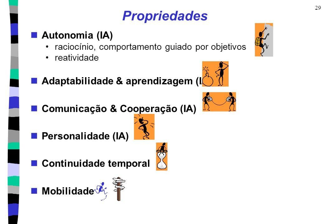 29 Propriedades Autonomia (IA) raciocínio, comportamento guiado por objetivos reatividade Adaptabilidade & aprendizagem (IA) Comunicação & Cooperação