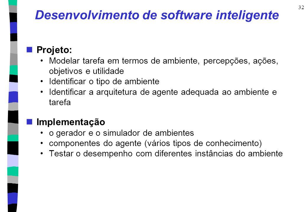 32 Desenvolvimento de software inteligente Projeto: Modelar tarefa em termos de ambiente, percepções, ações, objetivos e utilidade Identificar o tipo