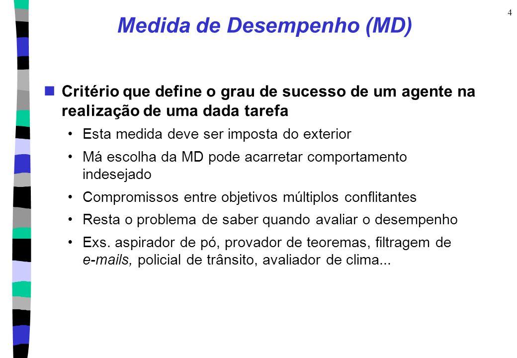 4 Medida de Desempenho (MD) Critério que define o grau de sucesso de um agente na realização de uma dada tarefa Esta medida deve ser imposta do exteri