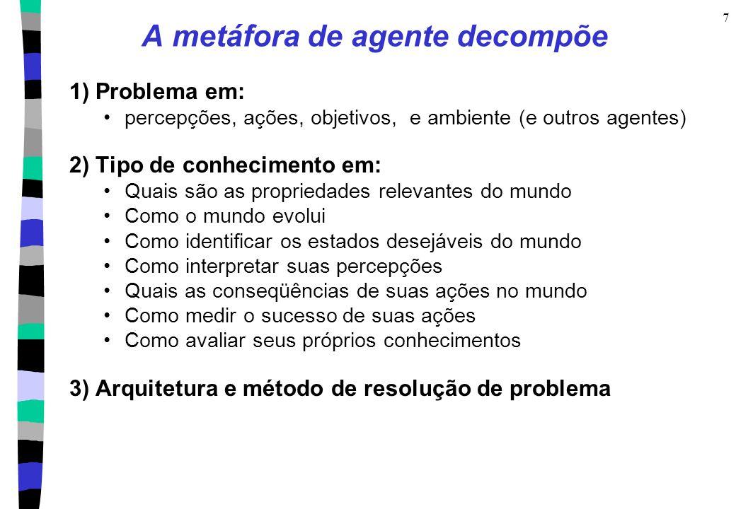 7 A metáfora de agente decompõe 1) Problema em: percepções, ações, objetivos, e ambiente (e outros agentes) 2) Tipo de conhecimento em: Quais são as p