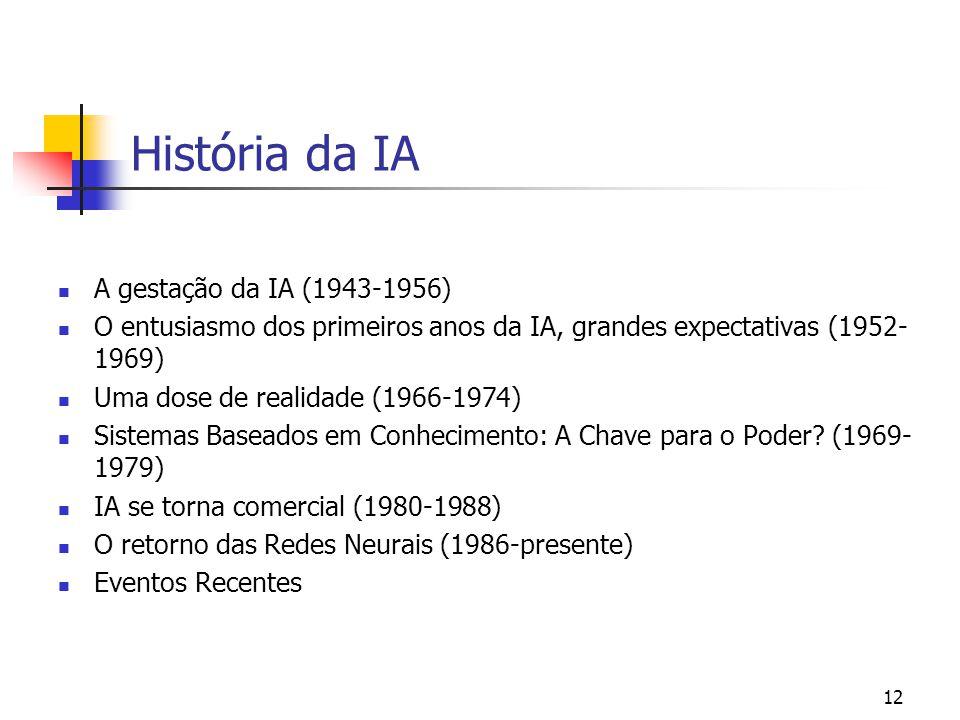 12 História da IA A gestação da IA (1943-1956) O entusiasmo dos primeiros anos da IA, grandes expectativas (1952- 1969) Uma dose de realidade (1966-19