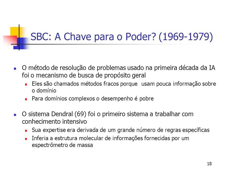 18 SBC: A Chave para o Poder? (1969-1979) O método de resolução de problemas usado na primeira década da IA foi o mecanismo de busca de propósito gera