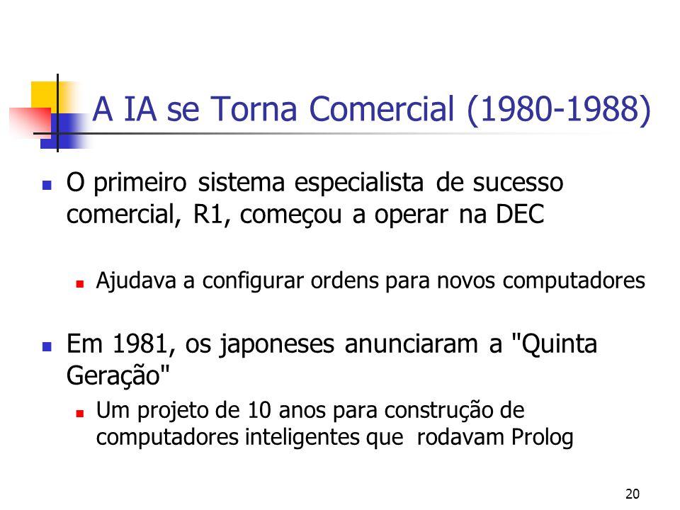 20 A IA se Torna Comercial (1980-1988) O primeiro sistema especialista de sucesso comercial, R1, começou a operar na DEC Ajudava a configurar ordens p