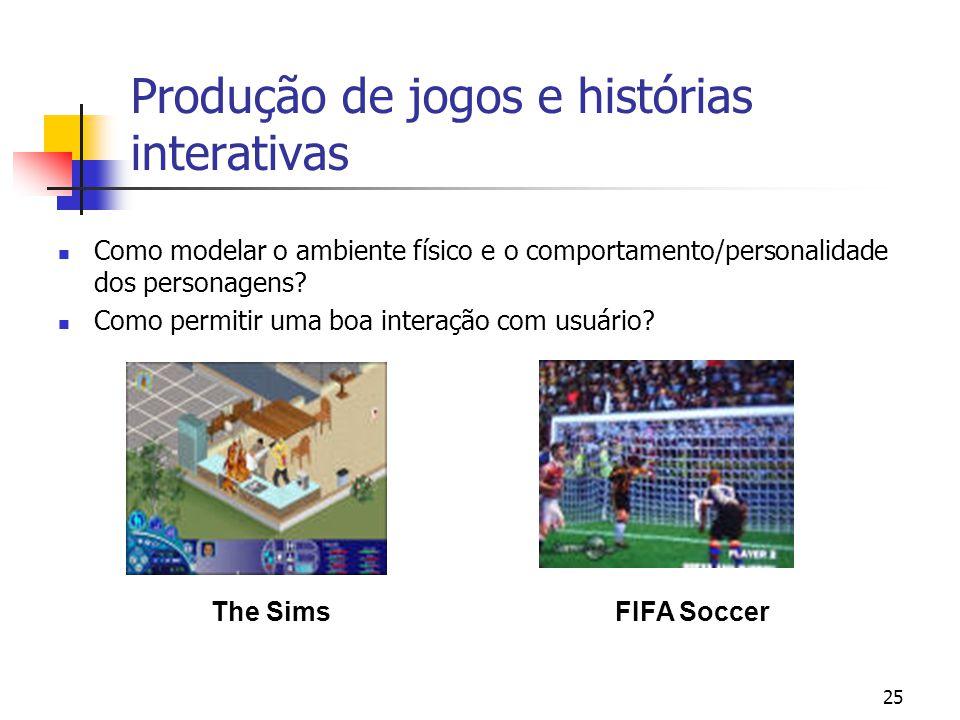 25 FIFA SoccerThe Sims Produção de jogos e histórias interativas Como modelar o ambiente físico e o comportamento/personalidade dos personagens? Como