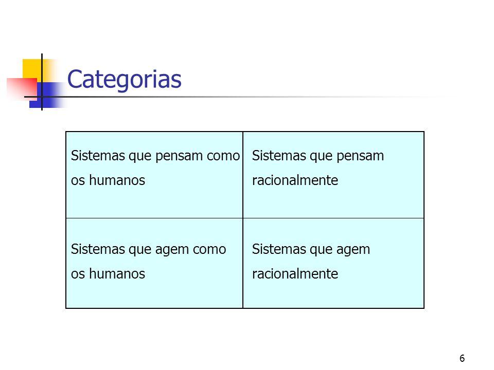 7 Categorias Agindo como humanos A arte de criar máquinas que realizam funções que requerem inteligência quando realizadas por pessoas (Turing) Pensando como os humanos A automação de atividades que associamos com o pensamento humano (e.g., tomada de decisão, solução de problemas, aprendizagem, etc.) (Simon&Newell) Pensando racionalmente O estudo das faculdades mentais através do uso de modelos computacionais (McCarthy) Agindo racionalmente O ramo da Ciência da Computação que estuda a automação de comportamento inteligente