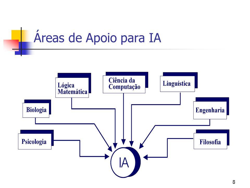 8 Áreas de Apoio para IA