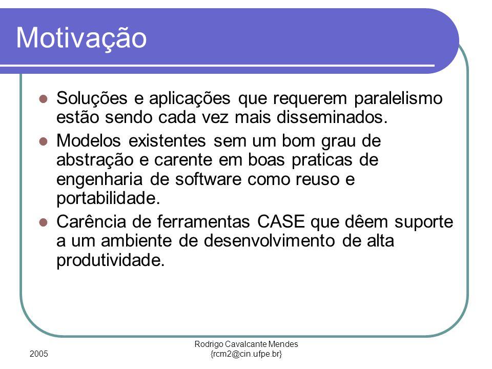 2005 Rodrigo Cavalcante Mendes {rcm2@cin.ufpe.br} Motivação Soluções e aplicações que requerem paralelismo estão sendo cada vez mais disseminados.