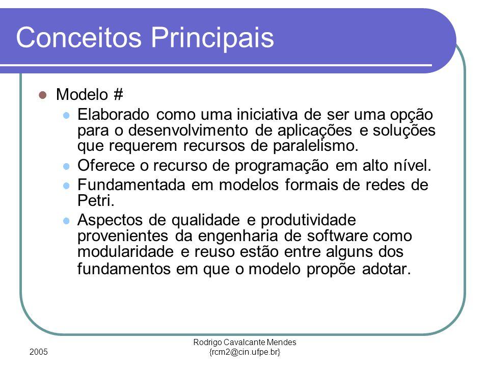 2005 Rodrigo Cavalcante Mendes {rcm2@cin.ufpe.br} Conceitos Principais Componentes Abstrações para as entidades do modelo # que implementam funções, que quando compostas descrevem as computações realizadas pelo programa paralelo.