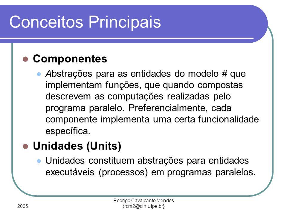 2005 Rodrigo Cavalcante Mendes {rcm2@cin.ufpe.br} Conceitos Principais Componentes Abstrações para as entidades do modelo # que implementam funções, q