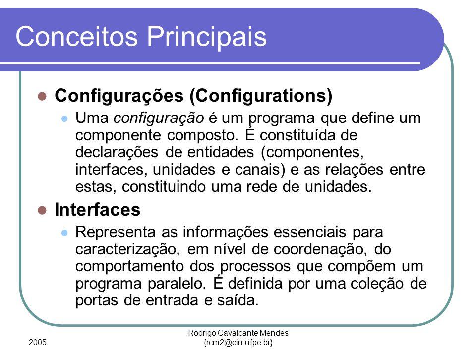 2005 Rodrigo Cavalcante Mendes {rcm2@cin.ufpe.br} Conceitos Principais Configurações (Configurations) Uma configuração é um programa que define um com