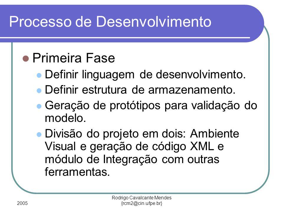2005 Rodrigo Cavalcante Mendes {rcm2@cin.ufpe.br} Processo de Desenvolvimento Primeira Fase Definir linguagem de desenvolvimento. Definir estrutura de