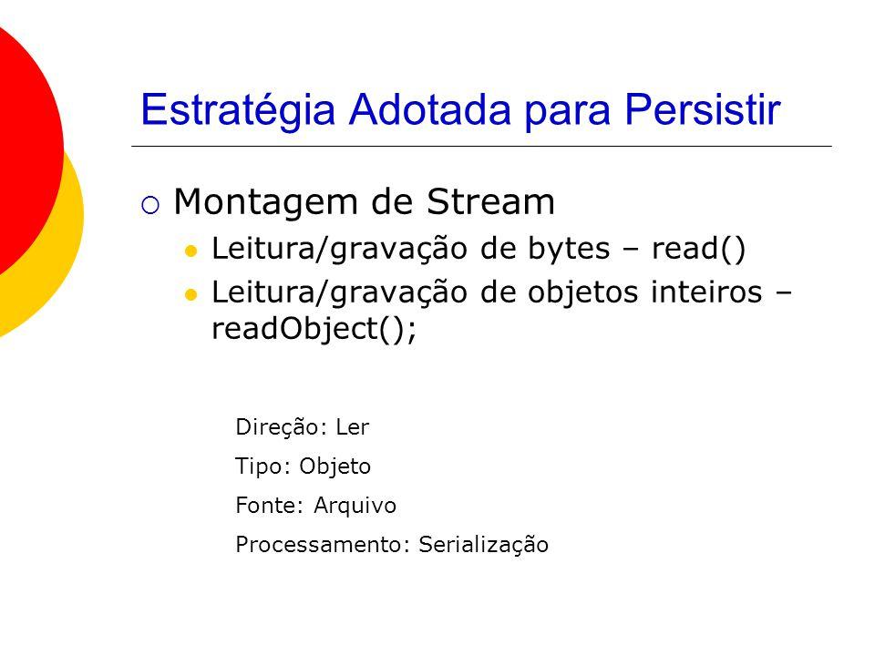 Estratégia Adotada para Persistir  Montagem de Stream Leitura/gravação de bytes – read() Leitura/gravação de objetos inteiros – readObject(); Direção: Ler Tipo: Objeto Fonte: Arquivo Processamento: Serialização