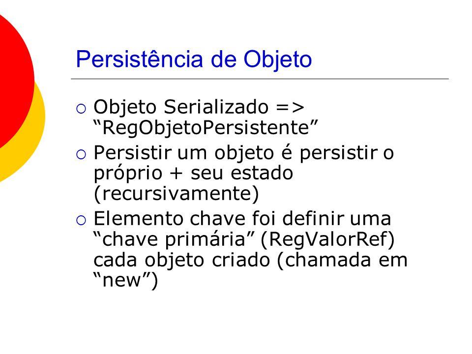 Persistência de Objeto  Objeto Serializado => RegObjetoPersistente  Persistir um objeto é persistir o próprio + seu estado (recursivamente)  Elemento chave foi definir uma chave primária (RegValorRef) cada objeto criado (chamada em new )