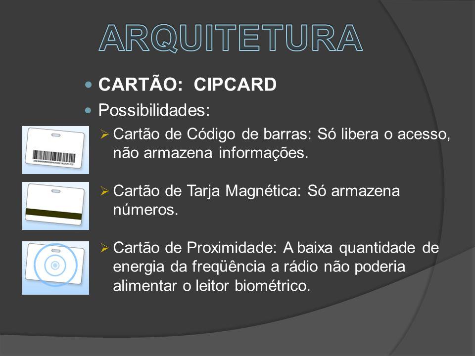 CARTÃO: CIPCARD Possibilidades:  Cartão de Código de barras: Só libera o acesso, não armazena informações.