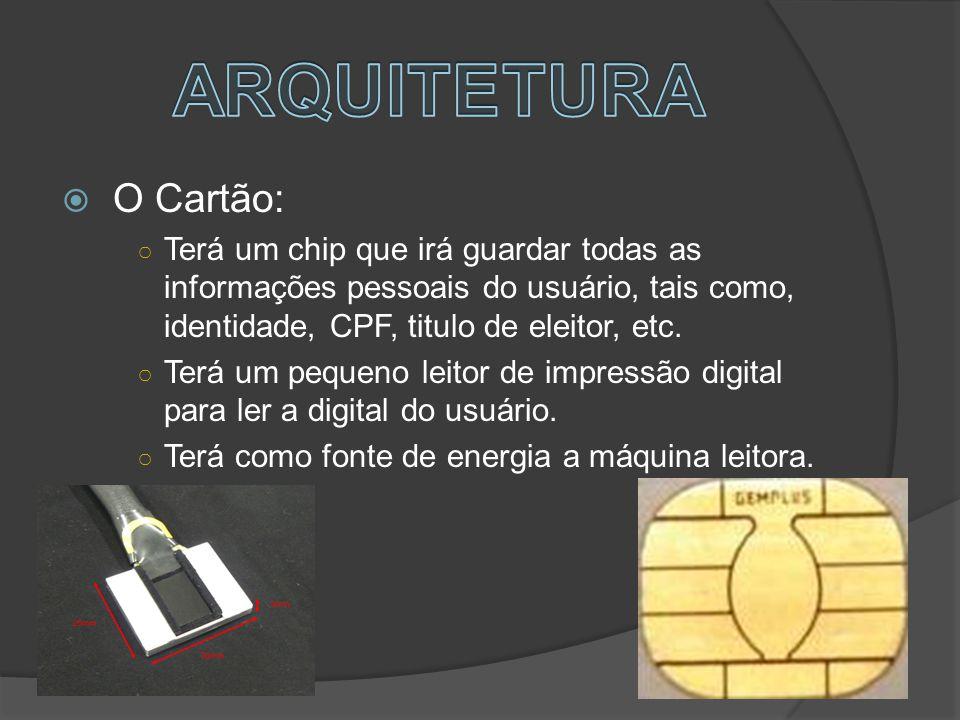  O Cartão: ○ Terá um chip que irá guardar todas as informações pessoais do usuário, tais como, identidade, CPF, titulo de eleitor, etc.