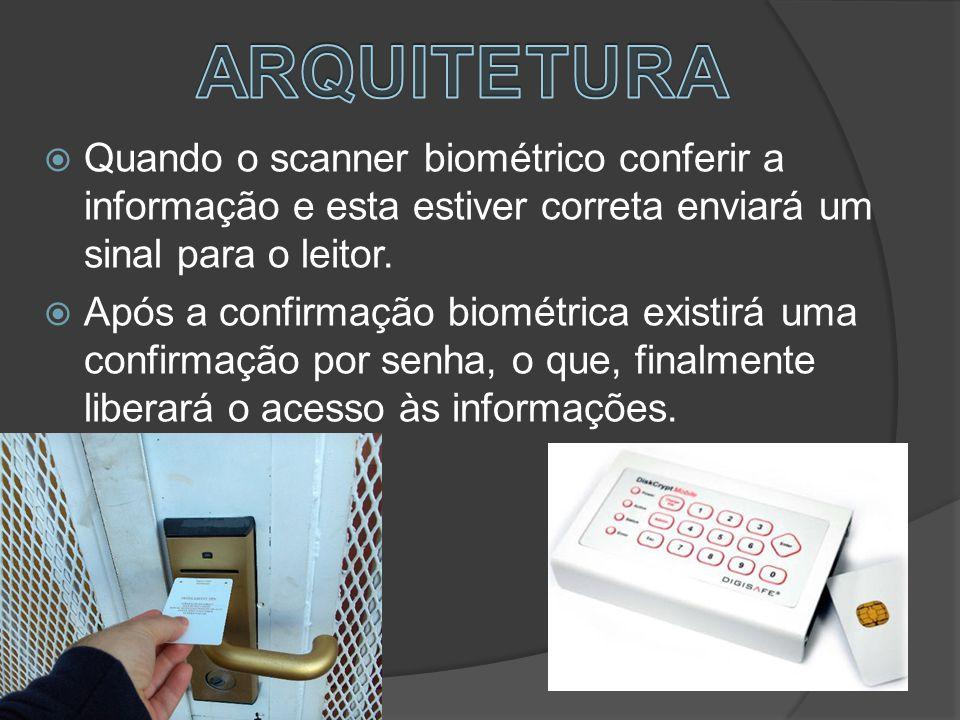  Quando o scanner biométrico conferir a informação e esta estiver correta enviará um sinal para o leitor.
