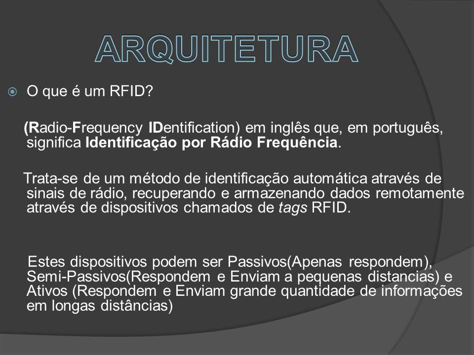  O que é um RFID.