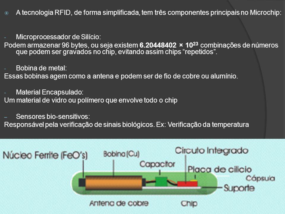  A tecnologia RFID, de forma simplificada, tem três componentes principais no Microchip: - Microprocessador de Silício: Podem armazenar 96 bytes, ou seja existem 6.20448402 × 10 23 combinações de números que podem ser gravados no chip, evitando assim chips repetidos .