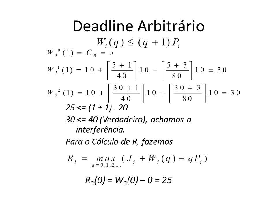 Deadline Arbitrário R 3 (0) = W 3 (0) – 0 = 25 25 <= (1 + 1).