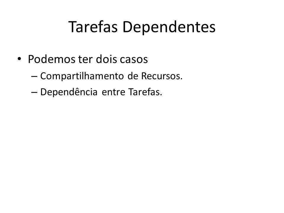 Tarefas Dependentes Podemos ter dois casos – Compartilhamento de Recursos.