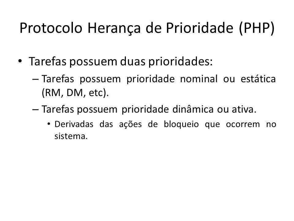 Protocolo Herança de Prioridade (PHP) Tarefas possuem duas prioridades: – Tarefas possuem prioridade nominal ou estática (RM, DM, etc).