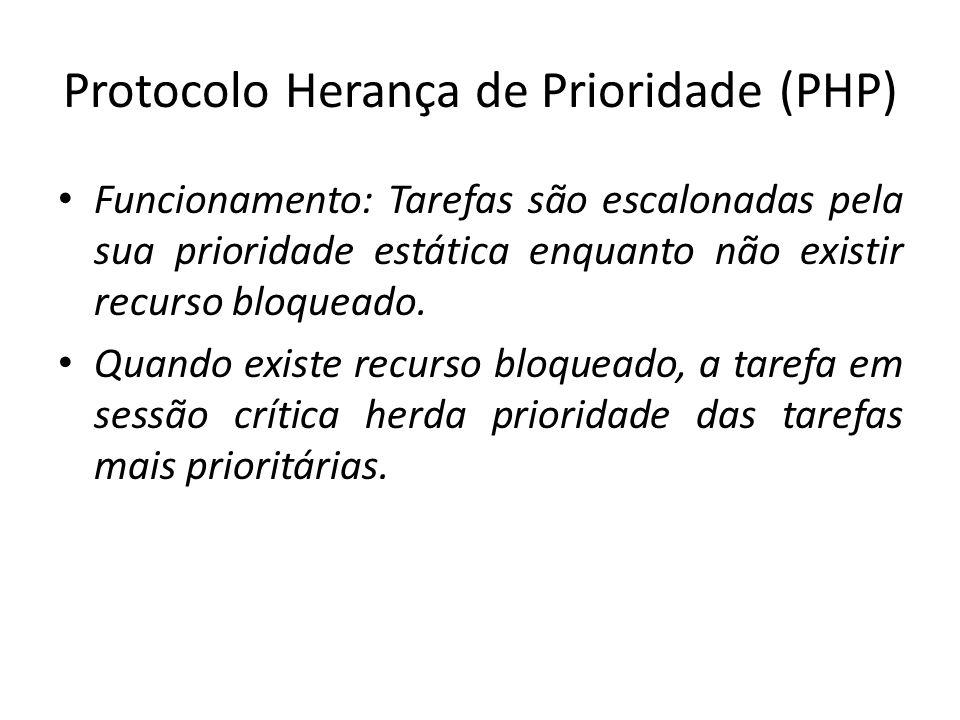 Protocolo Herança de Prioridade (PHP) Funcionamento: Tarefas são escalonadas pela sua prioridade estática enquanto não existir recurso bloqueado.