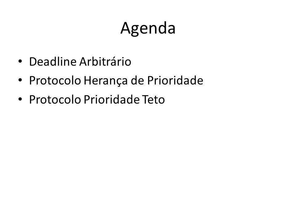 Agenda Deadline Arbitrário Protocolo Herança de Prioridade Protocolo Prioridade Teto