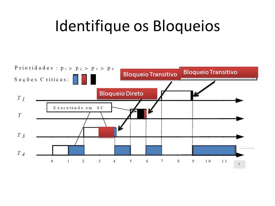 Identifique os Bloqueios Bloqueio Transitivo Bloqueio Direto Bloqueio Transitivo