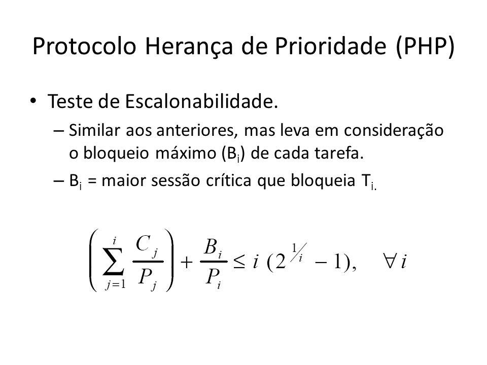 Protocolo Herança de Prioridade (PHP) Teste de Escalonabilidade.