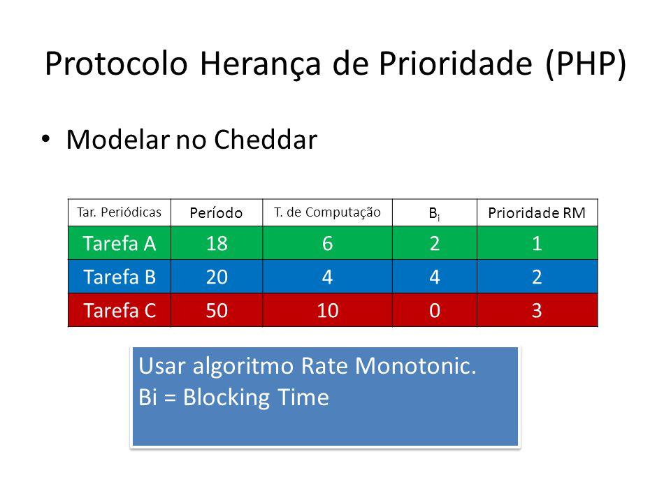 Protocolo Herança de Prioridade (PHP) Tar. Periódicas Período T.