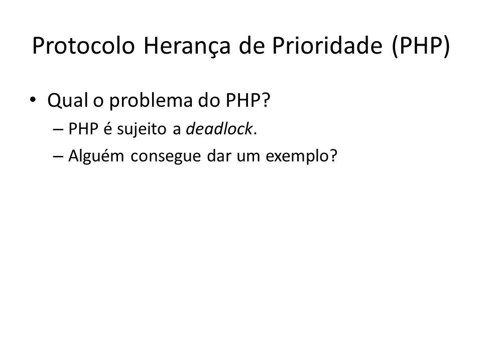 Protocolo Herança de Prioridade (PHP) Qual o problema do PHP.