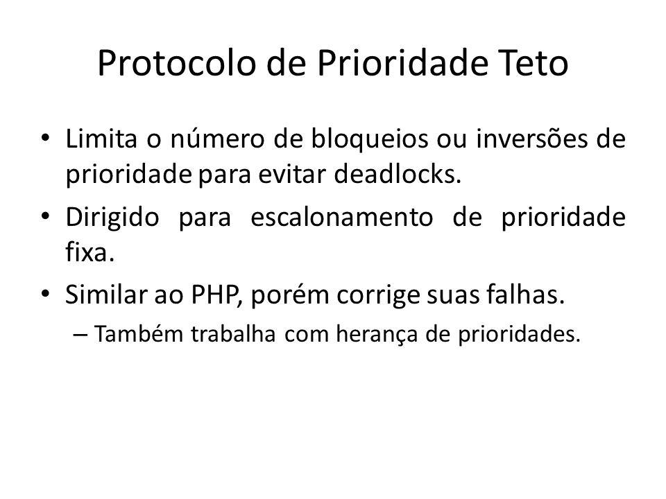 Protocolo de Prioridade Teto Limita o número de bloqueios ou inversões de prioridade para evitar deadlocks.