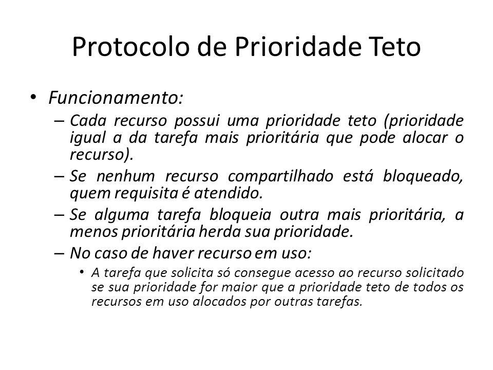 Protocolo de Prioridade Teto Funcionamento: – Cada recurso possui uma prioridade teto (prioridade igual a da tarefa mais prioritária que pode alocar o recurso).