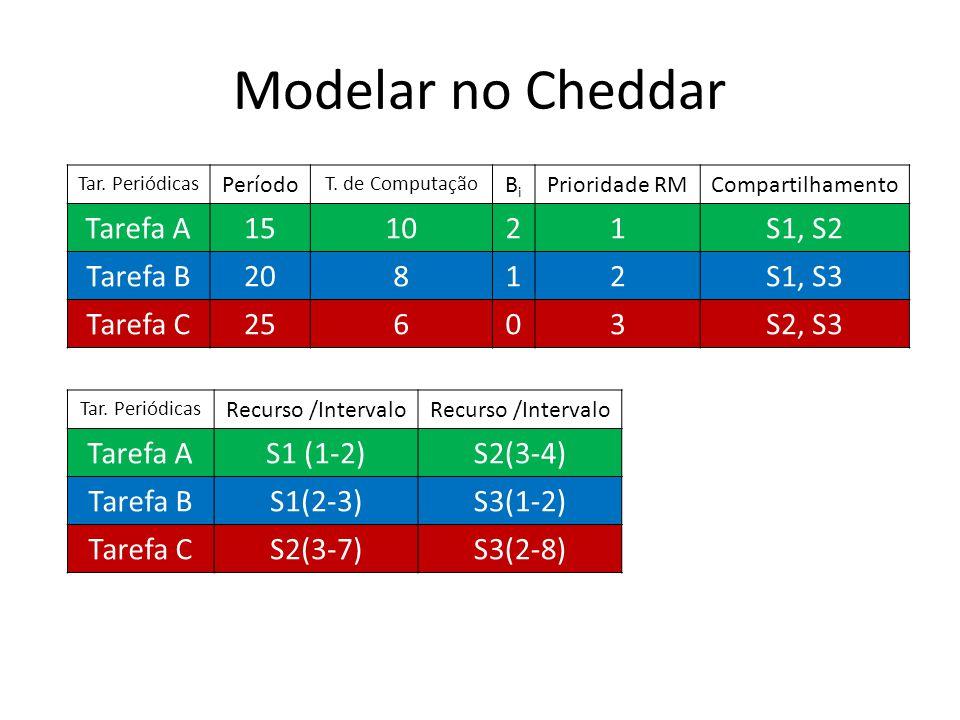 Modelar no Cheddar Tar. Periódicas Período T.