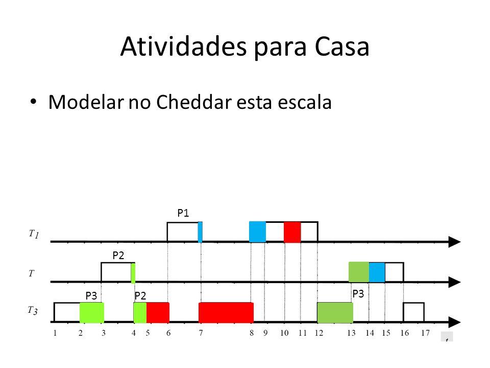 Atividades para Casa Modelar no Cheddar esta escala P3 P2 P1 P2 P3